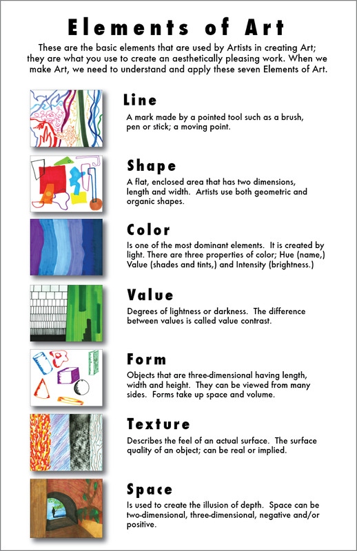 Elements Of Art Form Definition : Elements of art poster